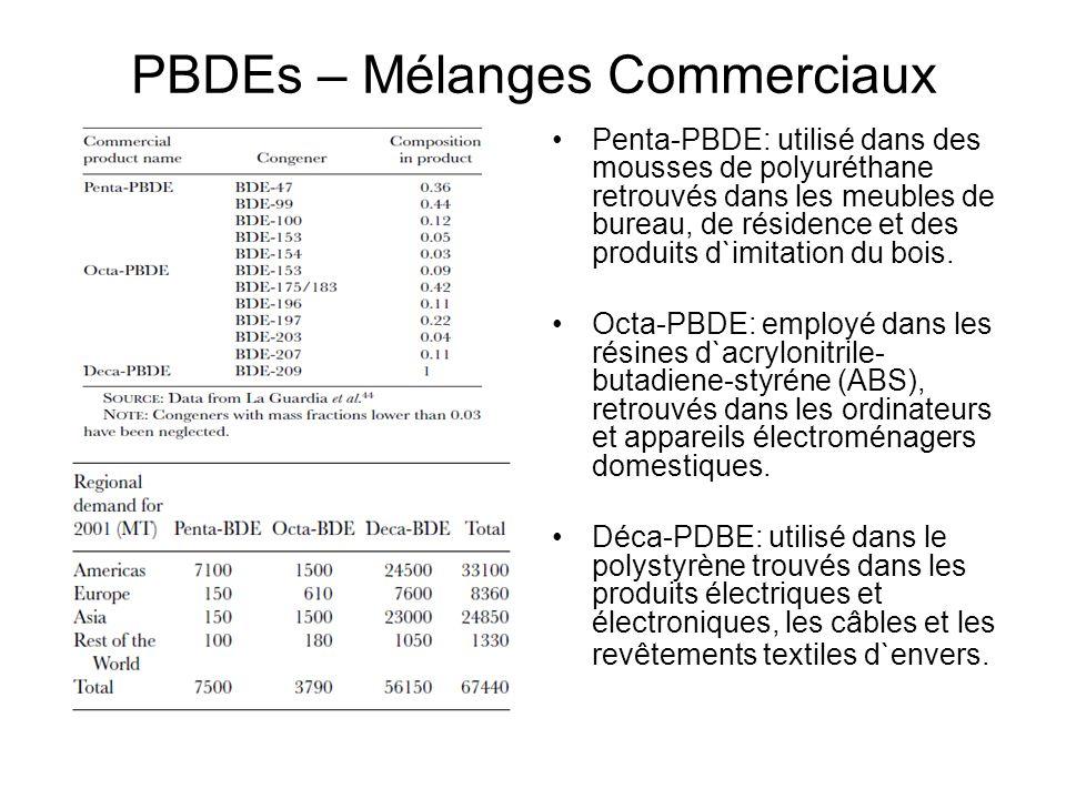 PBDEs – Mélanges Commerciaux