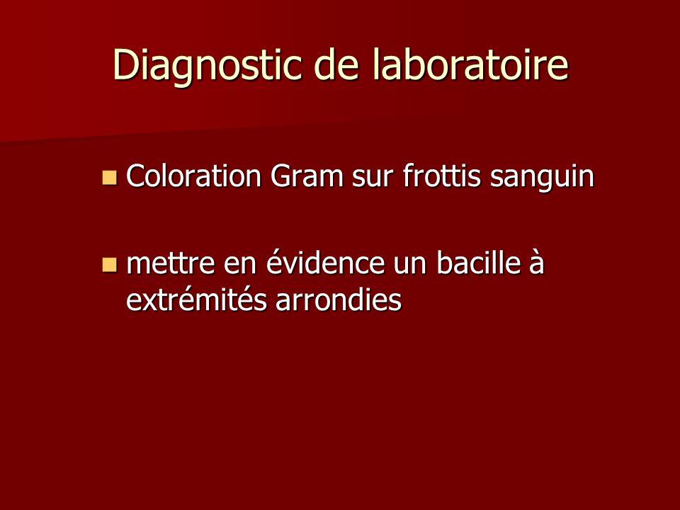 Diagnostic de laboratoire
