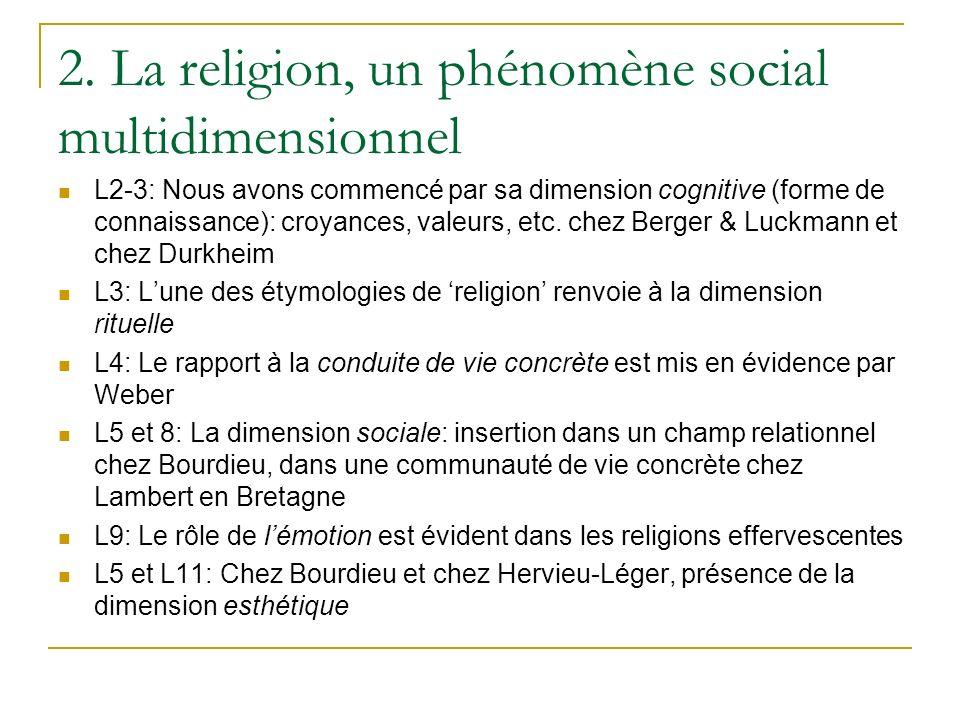 2. La religion, un phénomène social multidimensionnel