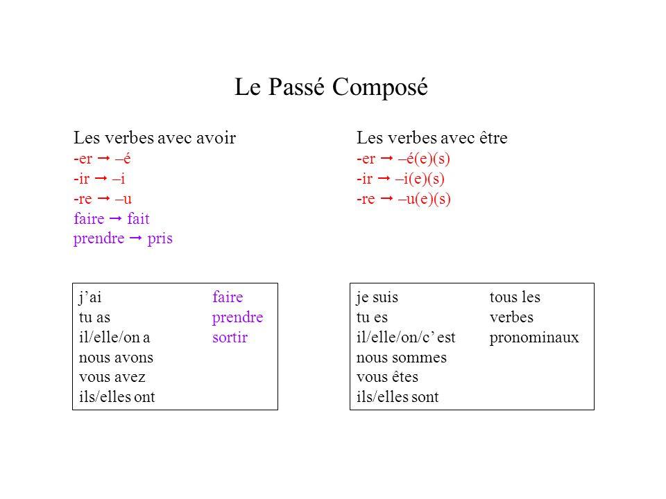 Le Passé Composé Les verbes avec avoir Les verbes avec être -er –é
