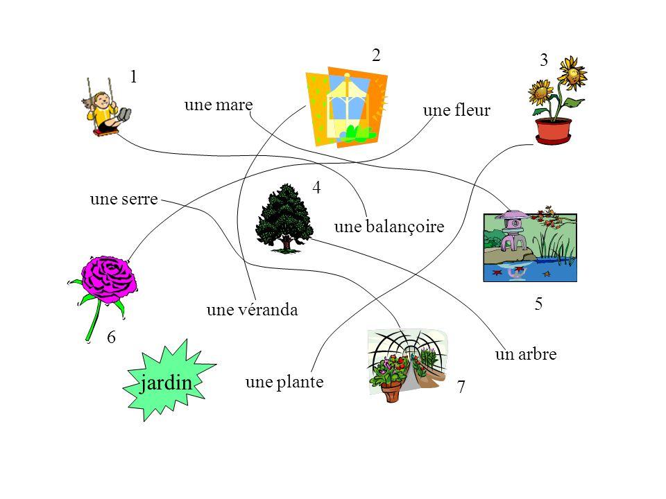 jardin 2 3 1 une mare une fleur 4 une serre une balançoire 5