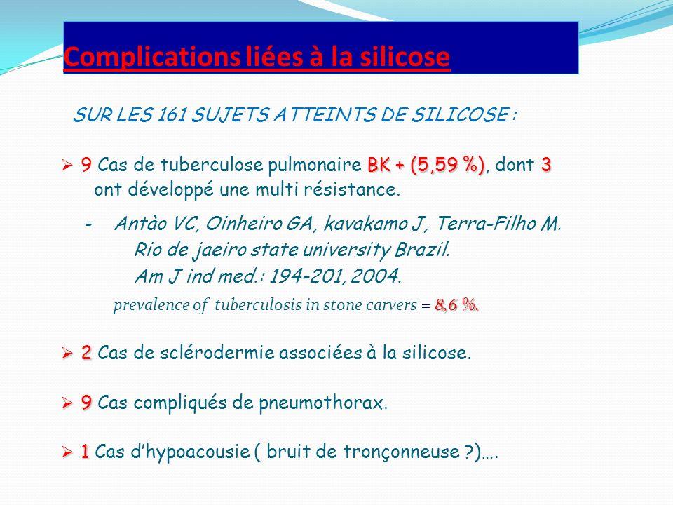 Complications liées à la silicose