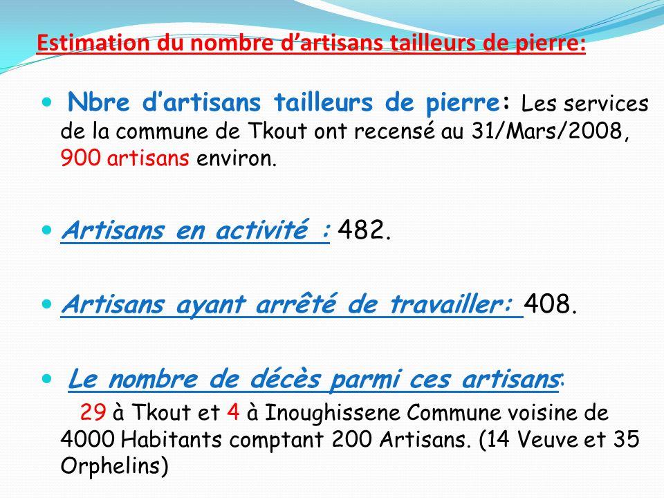 Estimation du nombre d'artisans tailleurs de pierre: