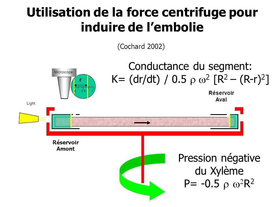 Utilisation de la force centrifuge pour induire de l'embolie