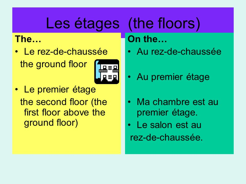 Les étages (the floors)