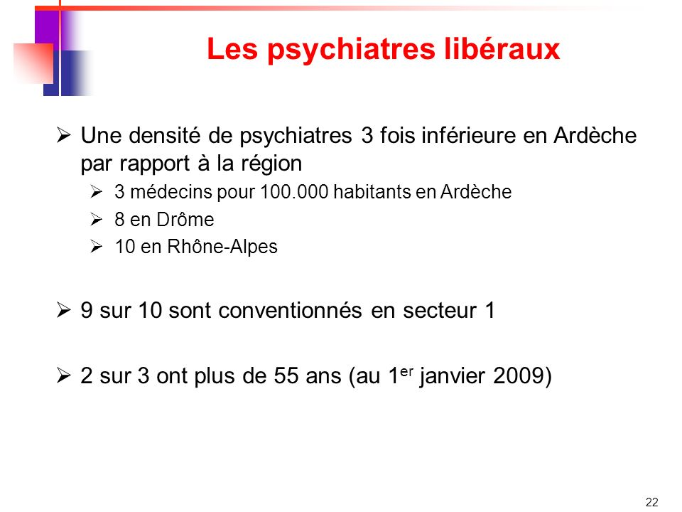 Les psychiatres libéraux