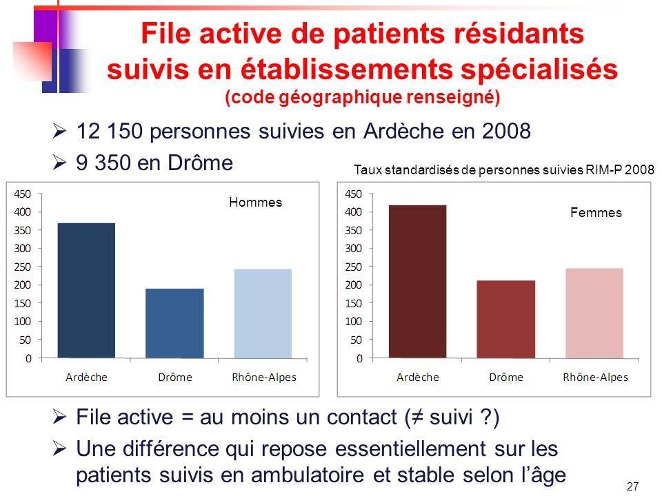File active de patients résidants suivis en établissements spécialisés (code géographique renseigné)