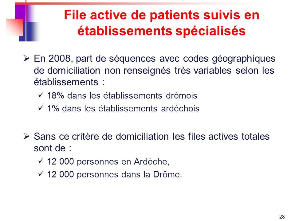File active de patients suivis en établissements spécialisés