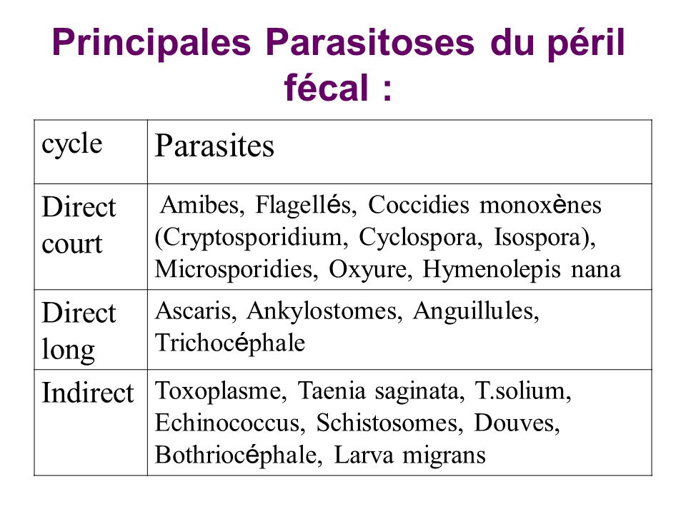Principales Parasitoses du péril fécal :