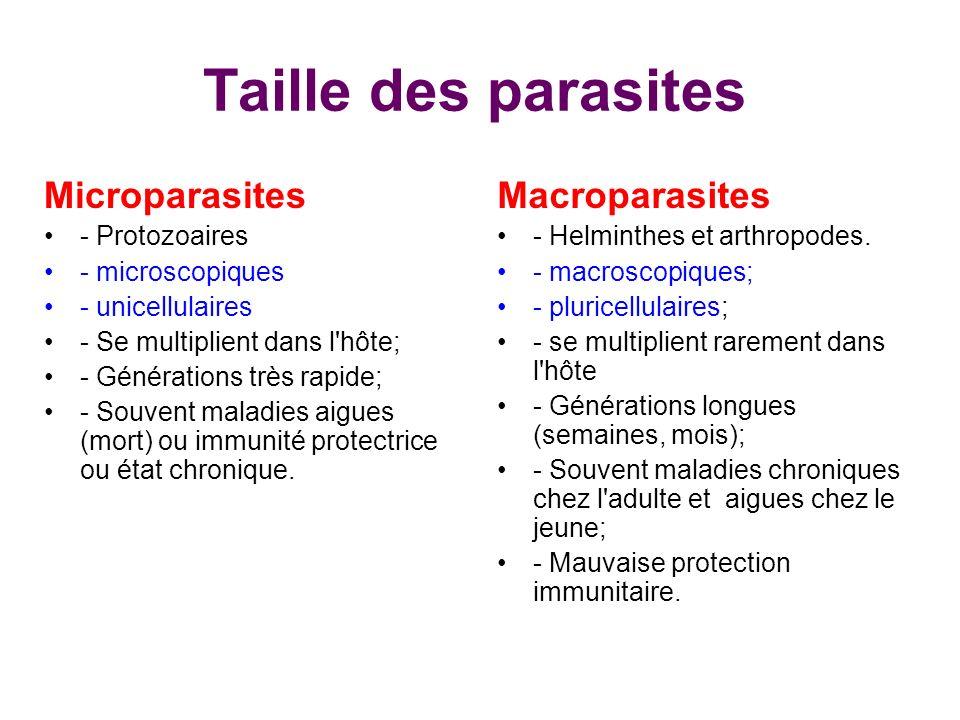 Taille des parasites Microparasites Macroparasites - Protozoaires
