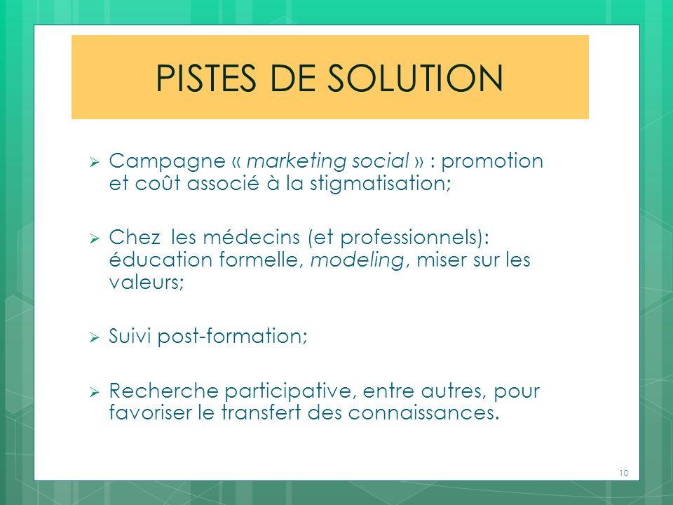 PISTES DE SOLUTION Campagne « marketing social » : promotion et coût associé à la stigmatisation;
