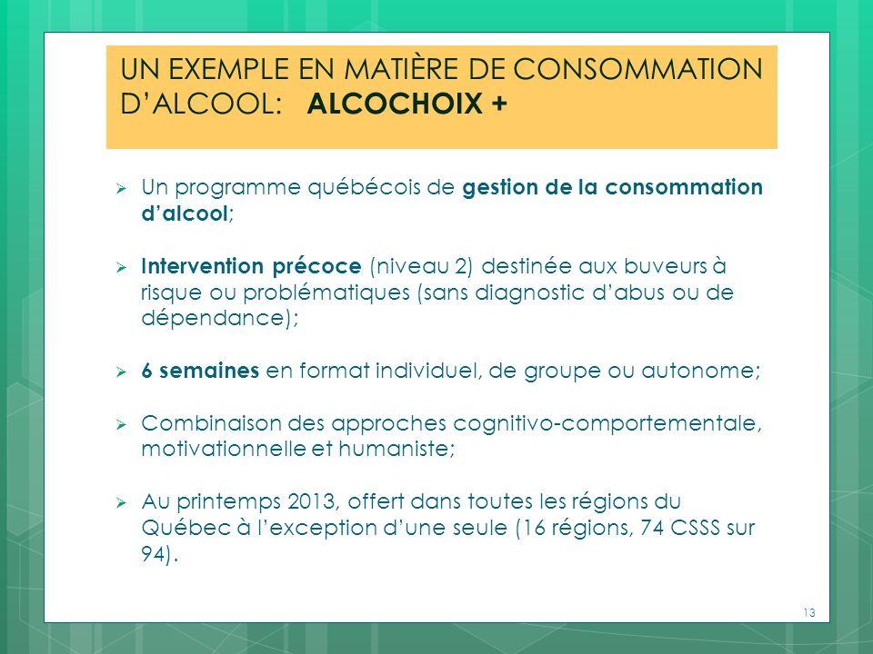 UN EXEMPLE EN MATIÈRE DE CONSOMMATION D'ALCOOL: ALCOCHOIX +