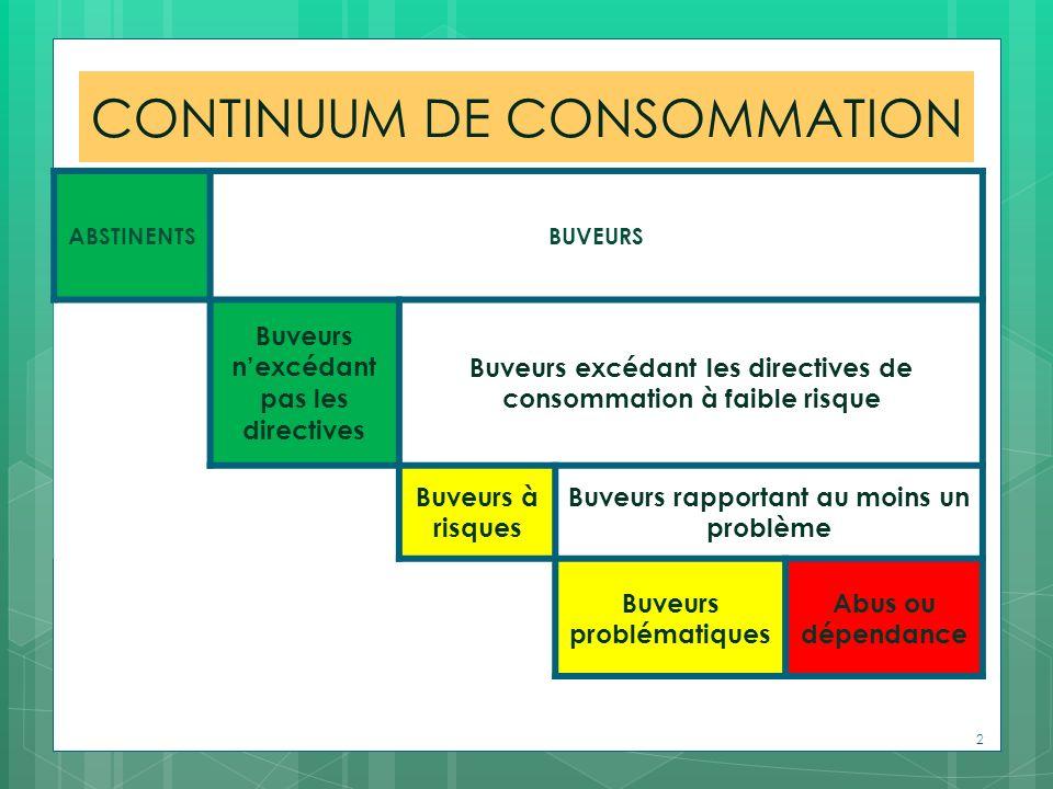 CONTINUUM DE CONSOMMATION