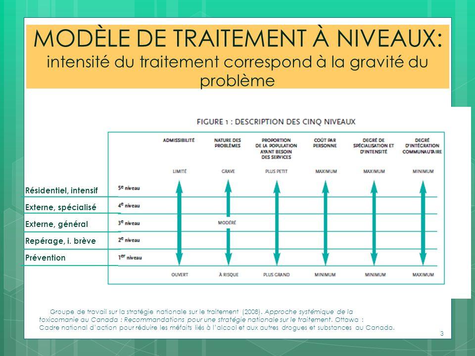 MODÈLE DE TRAITEMENT À NIVEAUX: intensité du traitement correspond à la gravité du problème