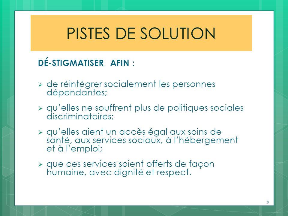 PISTES DE SOLUTION Dé-stigmatiser AFIN :