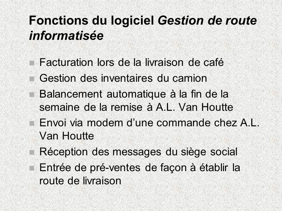 Fonctions du logiciel Gestion de route informatisée
