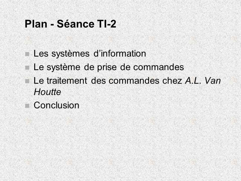 Plan - Séance TI-2 Les systèmes d'information