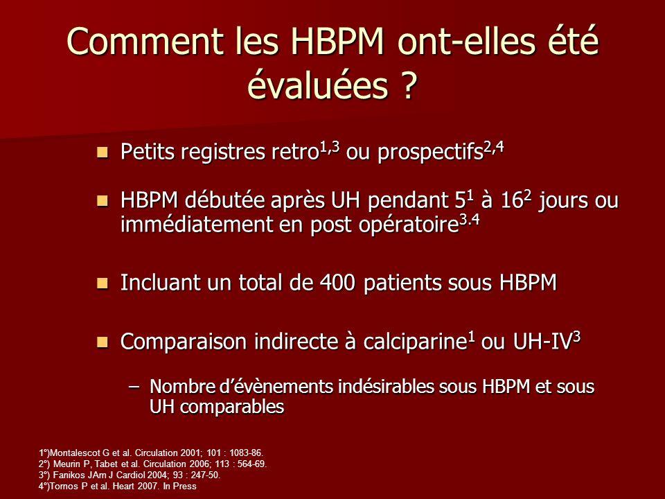 Comment les HBPM ont-elles été évaluées