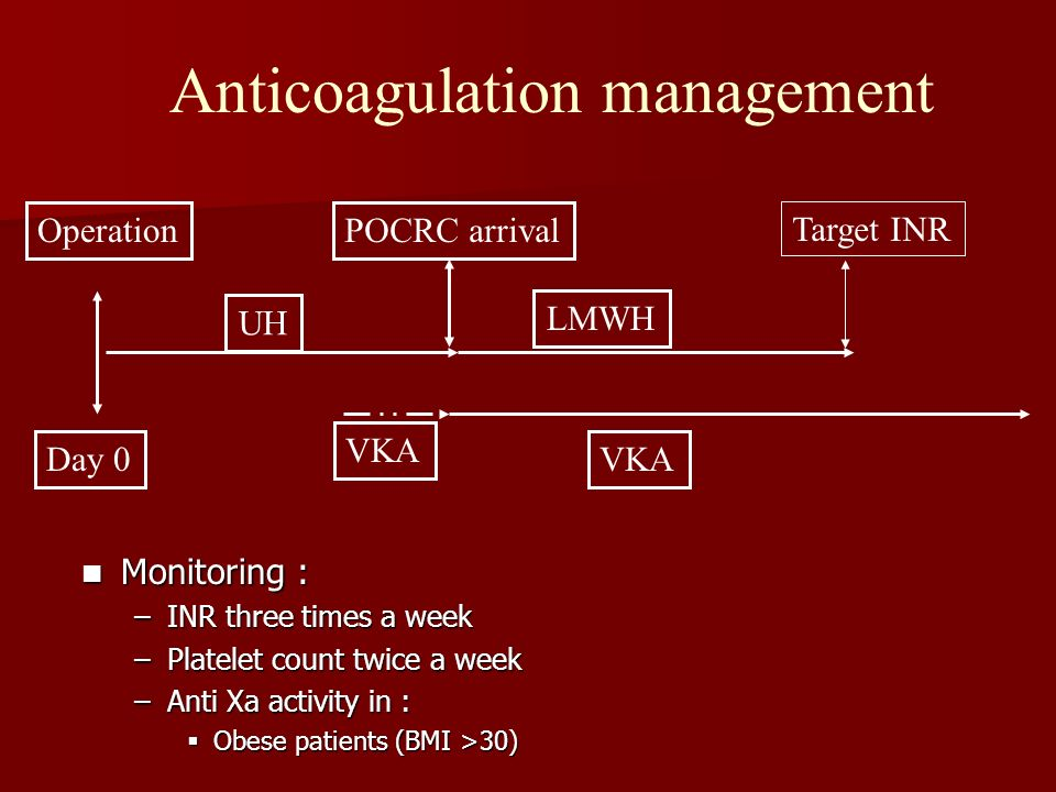 Anticoagulation management