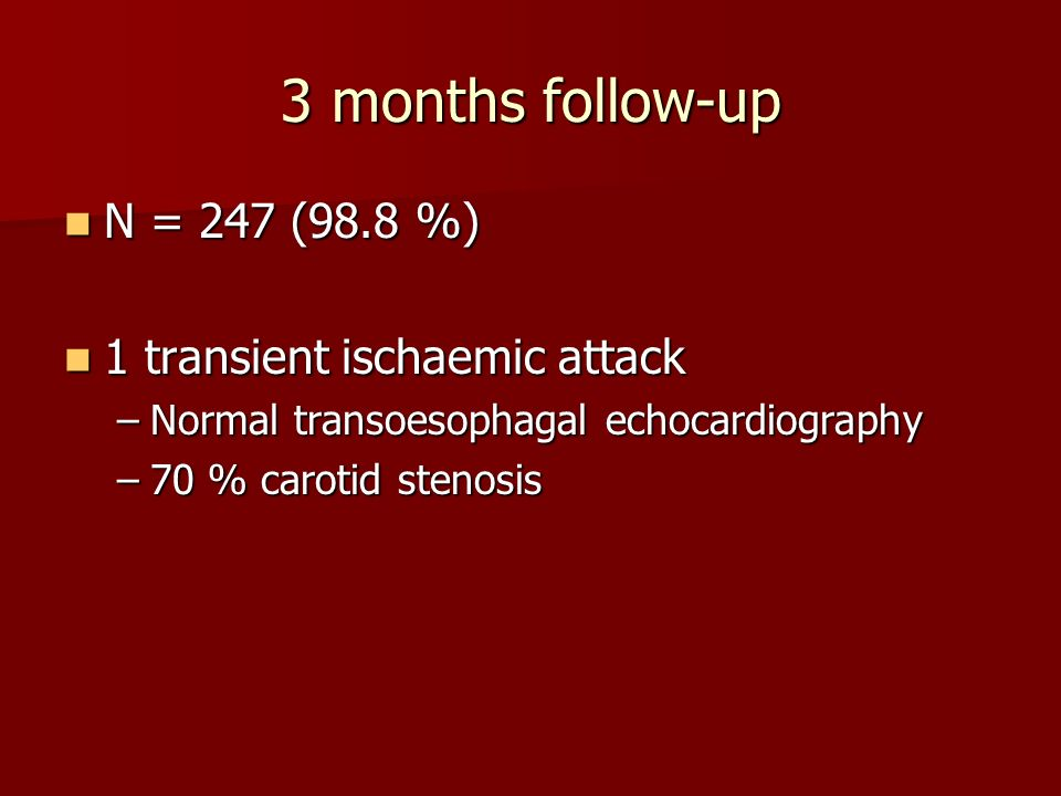 3 months follow-up N = 247 (98.8 %) 1 transient ischaemic attack