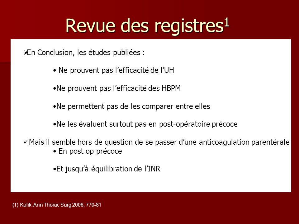 Revue des registres1 UH-IV 2535 1.1% 7.2% 0.8% HBPM 418 0.24% 2.9% n