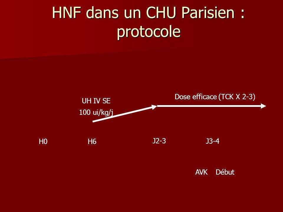 HNF dans un CHU Parisien : protocole