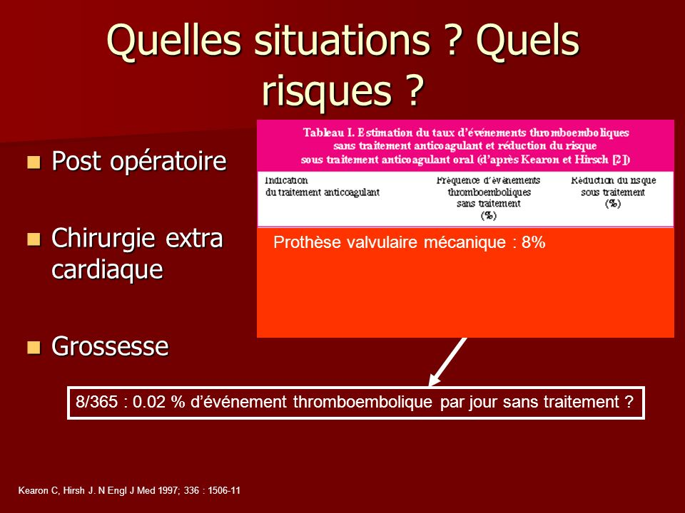Quelles situations Quels risques