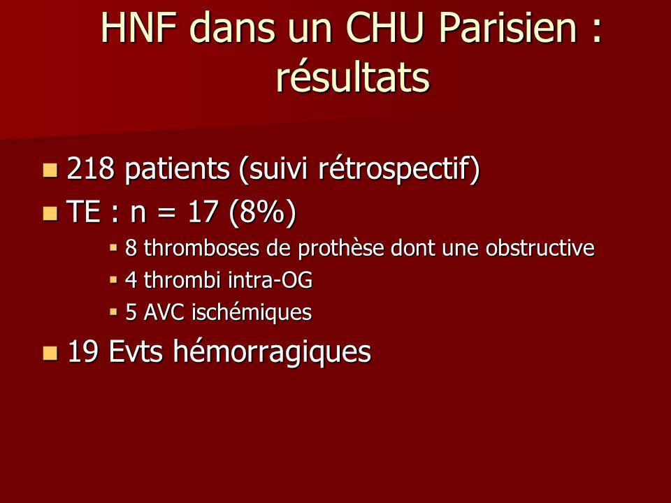 HNF dans un CHU Parisien : résultats