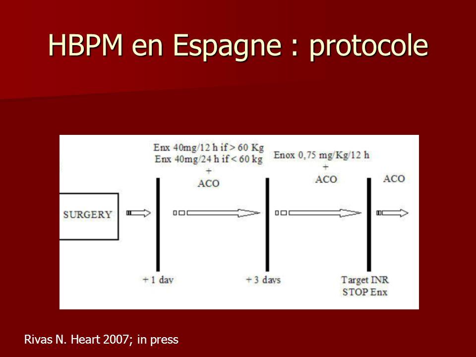 HBPM en Espagne : protocole