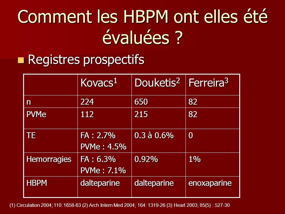 Comment les HBPM ont elles été évaluées