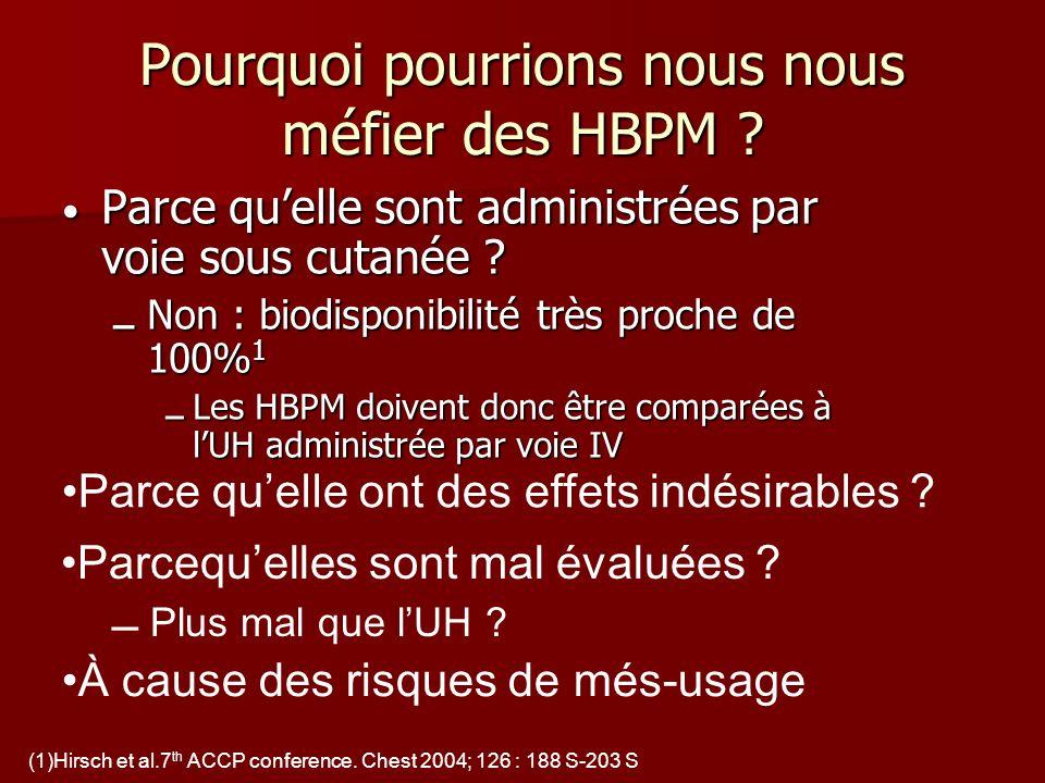 Pourquoi pourrions nous nous méfier des HBPM