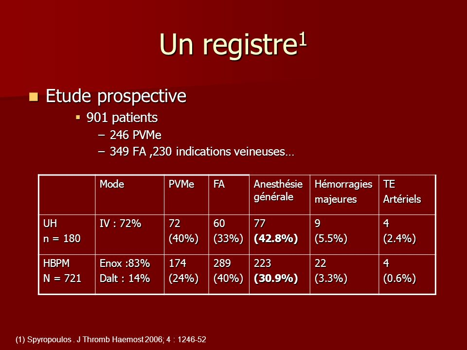 Un registre1 Etude prospective 901 patients 246 PVMe