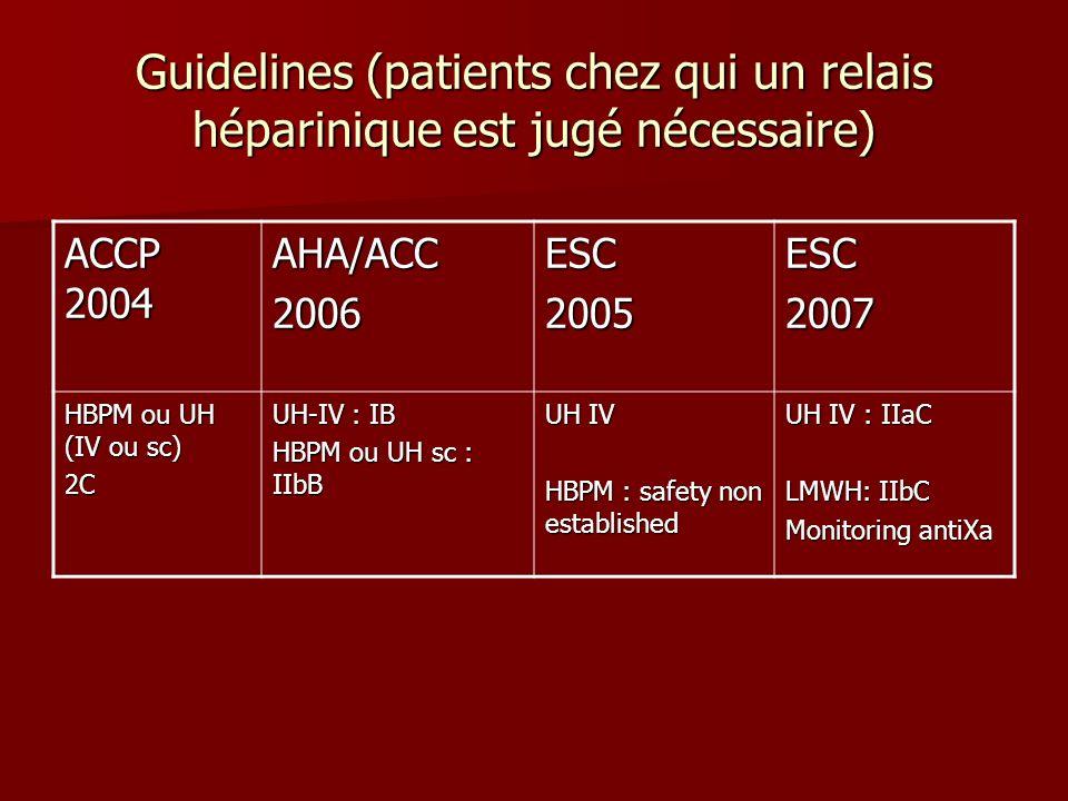 Guidelines (patients chez qui un relais héparinique est jugé nécessaire)