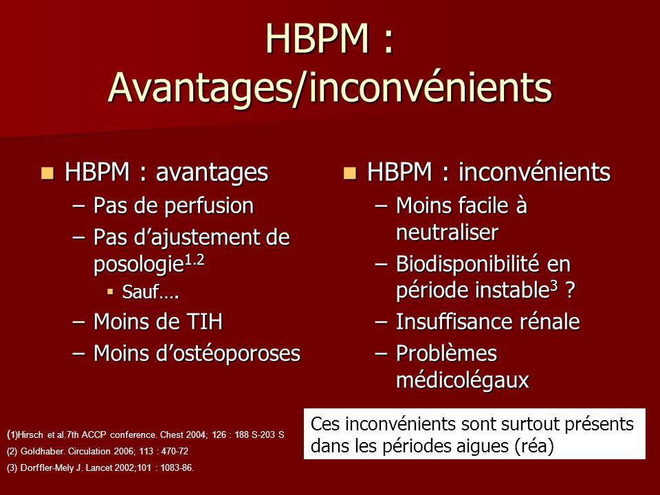 HBPM : Avantages/inconvénients