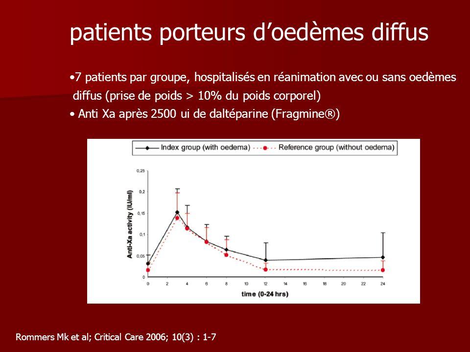 patients porteurs d'oedèmes diffus