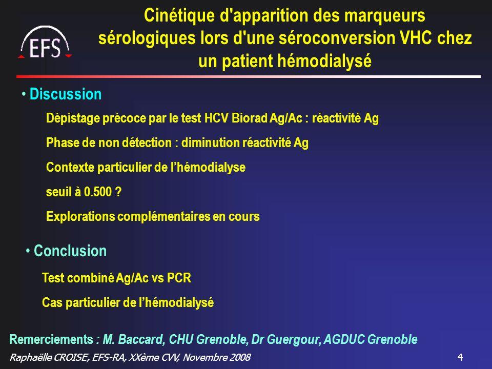 Cinétique d apparition des marqueurs sérologiques lors d une séroconversion VHC chez un patient hémodialysé