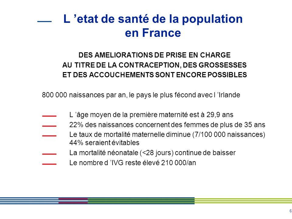 L 'etat de santé de la population en France