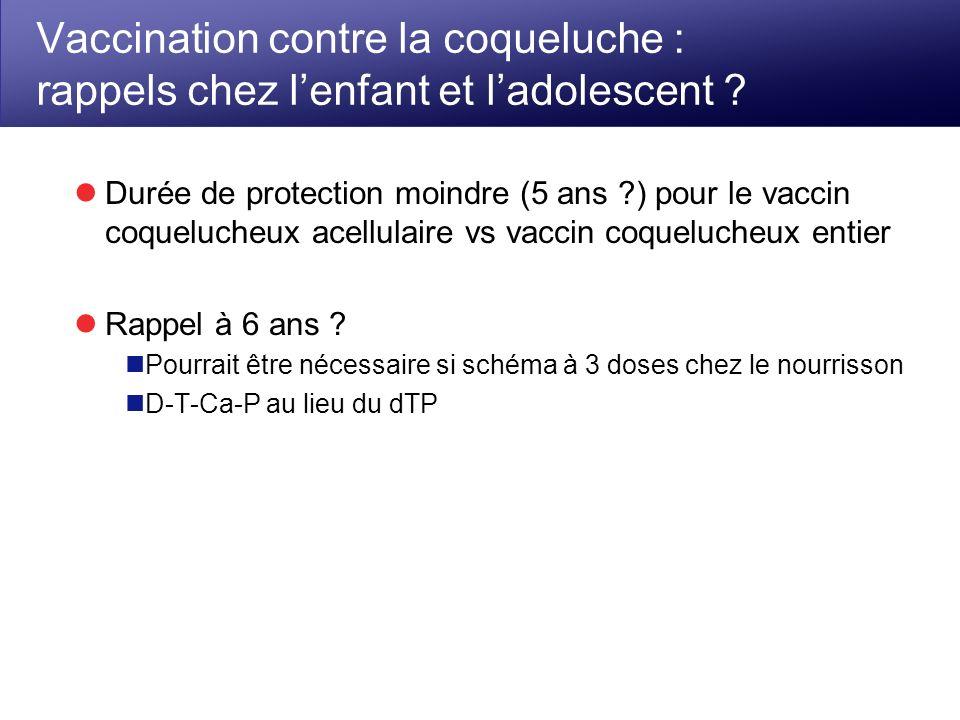 31/03/2017 Vaccination contre la coqueluche : rappels chez l'enfant et l'adolescent