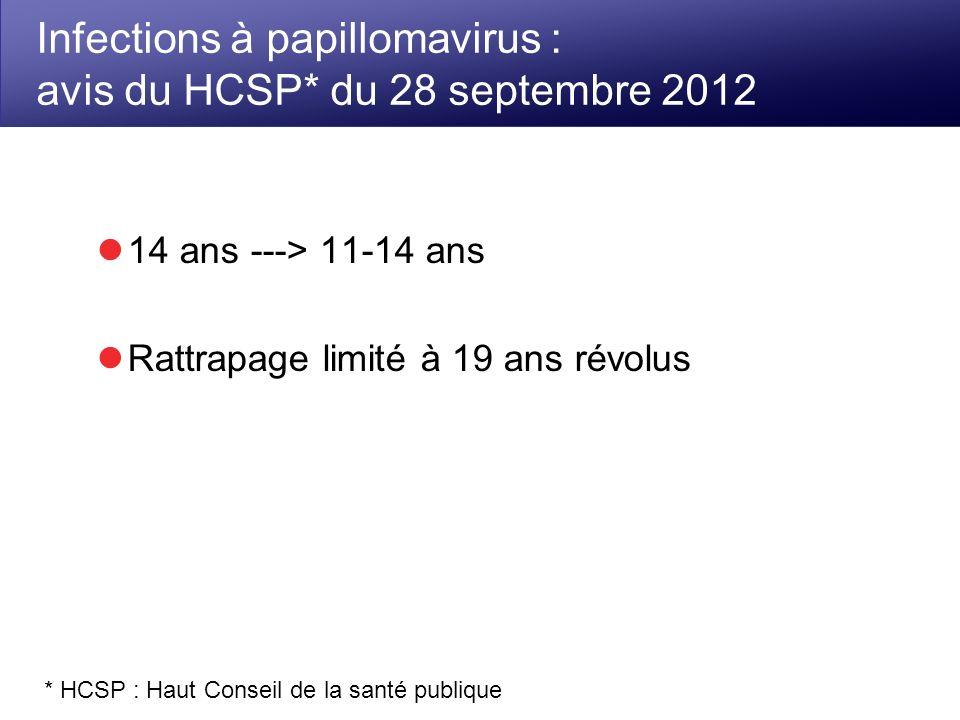 Infections à papillomavirus : avis du HCSP* du 28 septembre 2012