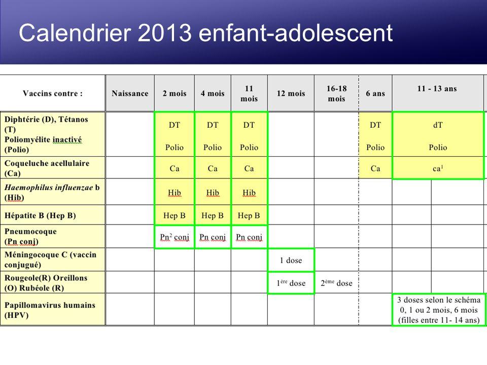 Calendrier 2013 enfant-adolescent