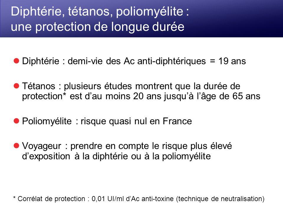 Diphtérie, tétanos, poliomyélite : une protection de longue durée