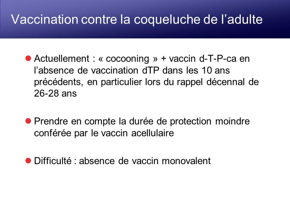 Vaccination contre la coqueluche de l'adulte