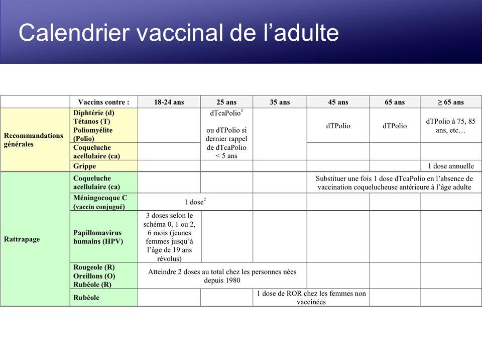 Calendrier vaccinal de l'adulte