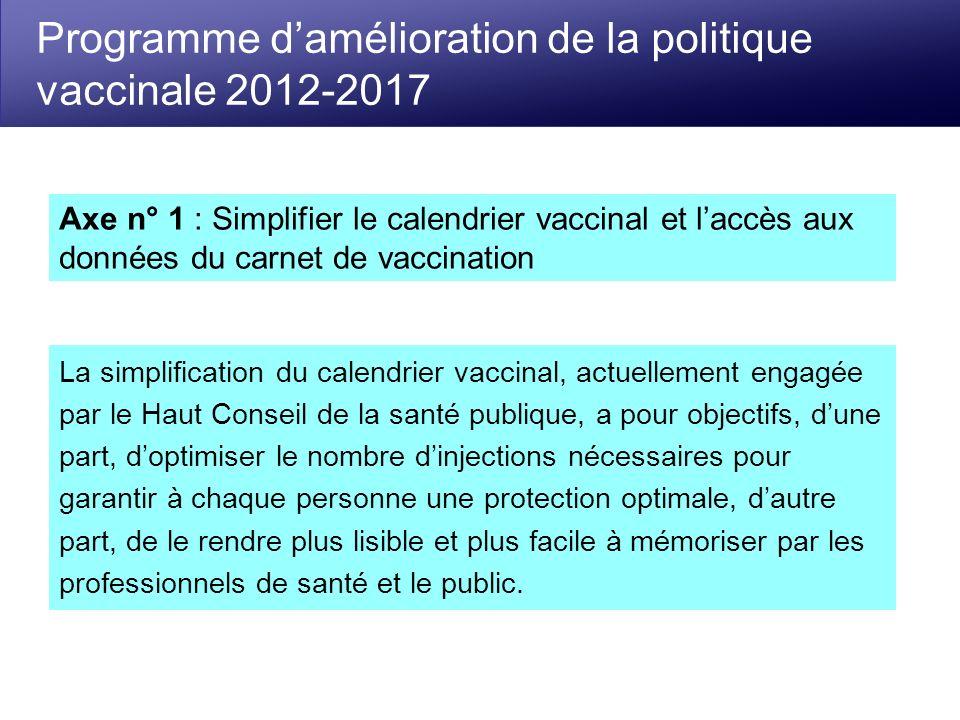 Programme d'amélioration de la politique vaccinale 2012-2017
