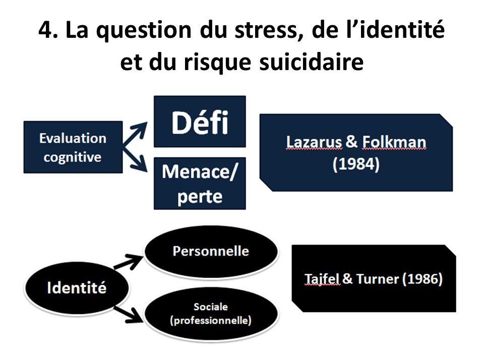 4. La question du stress, de l'identité et du risque suicidaire