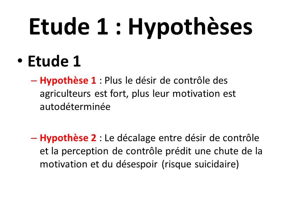 Etude 1 : Hypothèses Etude 1