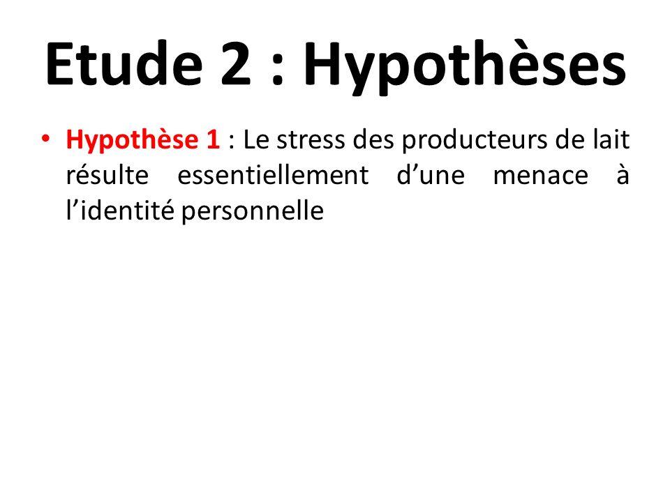 Etude 2 : Hypothèses Hypothèse 1 : Le stress des producteurs de lait résulte essentiellement d'une menace à l'identité personnelle.