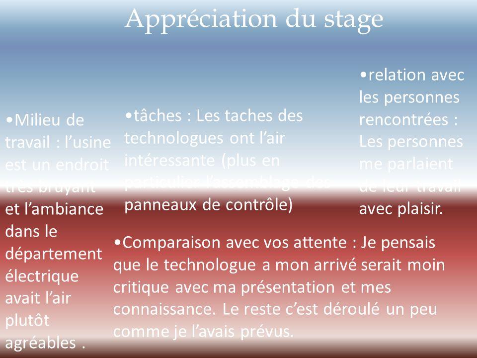 Appréciation du stage relation avec les personnes rencontrées : Les personnes me parlaient de leur travail avec plaisir.