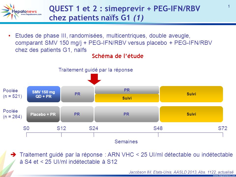QUEST 1 et 2 : simeprevir + PEG-IFN/RBV chez patients naïfs G1 (1)