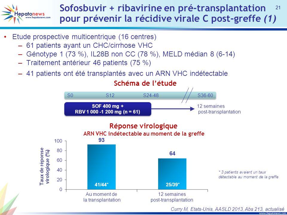 Sofosbuvir + ribavirine en pré-transplantation pour prévenir la récidive virale C post-greffe (1)